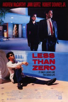 Меньше нуля / Less Than Zero (1987)